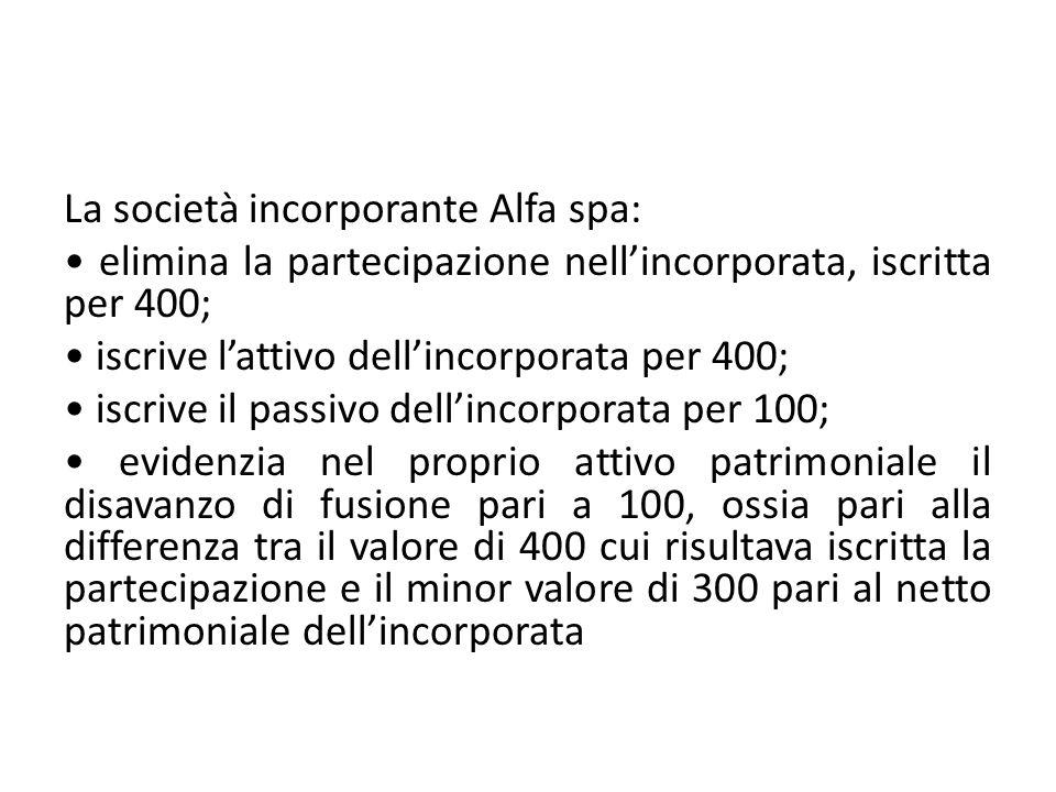 La società incorporante Alfa spa: elimina la partecipazione nellincorporata, iscritta per 400; iscrive lattivo dellincorporata per 400; iscrive il pas