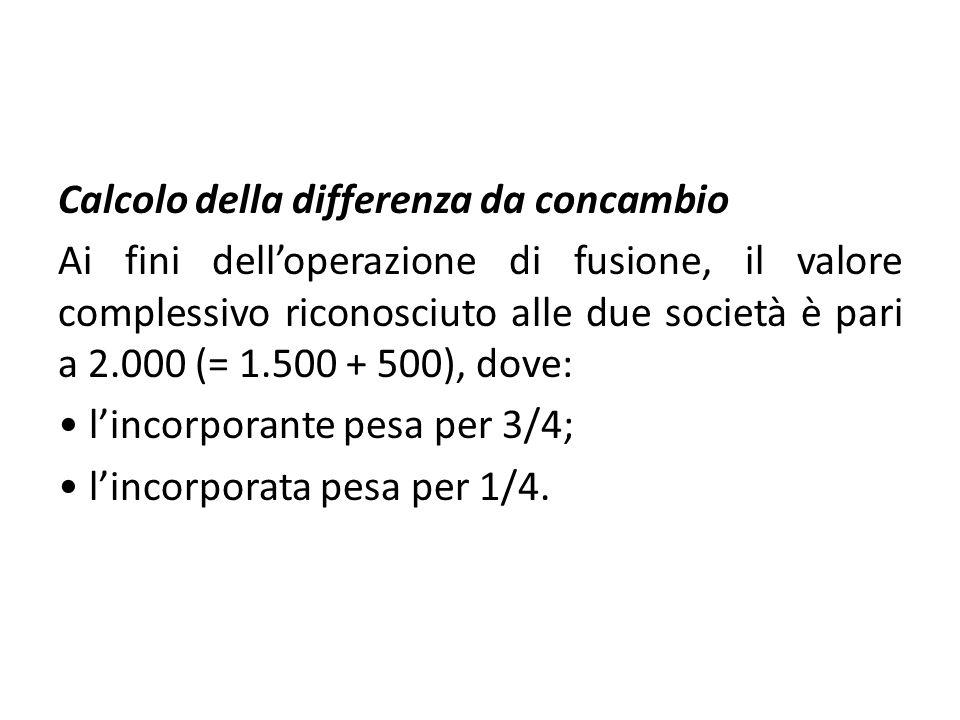 Calcolo della differenza da concambio Ai fini delloperazione di fusione, il valore complessivo riconosciuto alle due società è pari a 2.000 (= 1.500 +