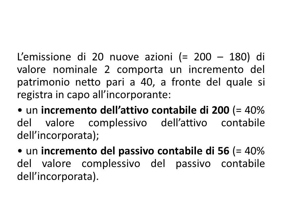 Lemissione di 20 nuove azioni (= 200 – 180) di valore nominale 2 comporta un incremento del patrimonio netto pari a 40, a fronte del quale si registra