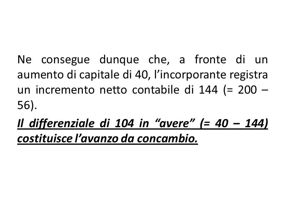 Ne consegue dunque che, a fronte di un aumento di capitale di 40, lincorporante registra un incremento netto contabile di 144 (= 200 – 56). Il differe