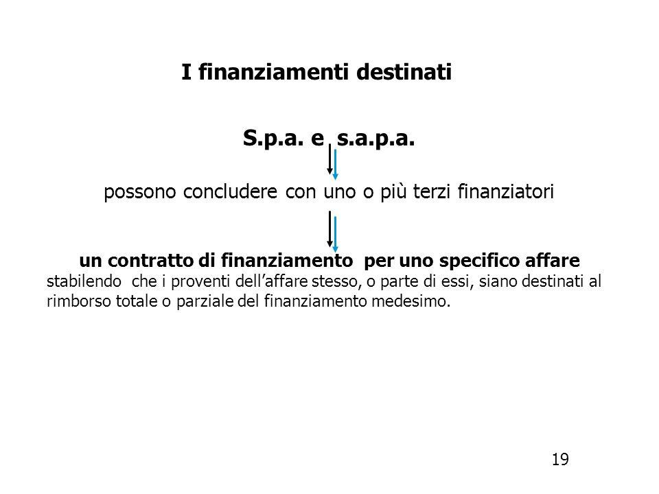 Cessazione del patrimonio destinato Realizzazione dellaffare impossibilità di realizzare laffare (ipotesi previste dalla legge) La delibera costitutiv