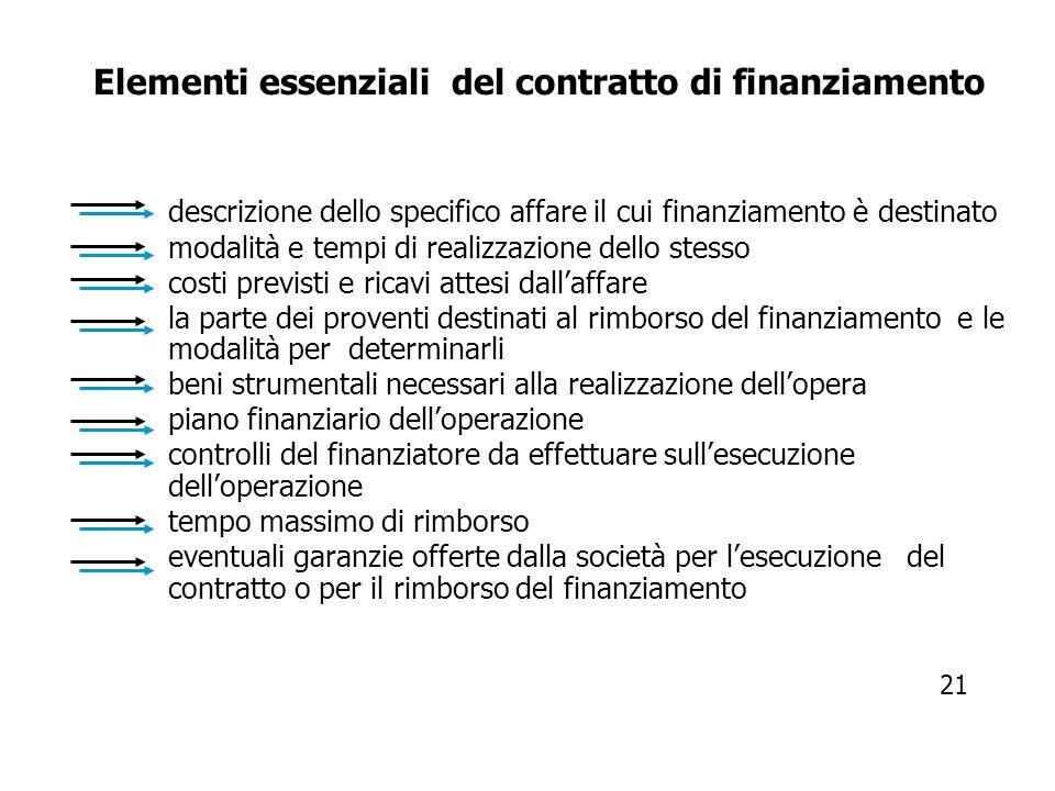 Il finanziamento è detto « destinato » per la particolare finalità dei suoi proventi sottratti allazione esecutiva dei creditori generali destinati in