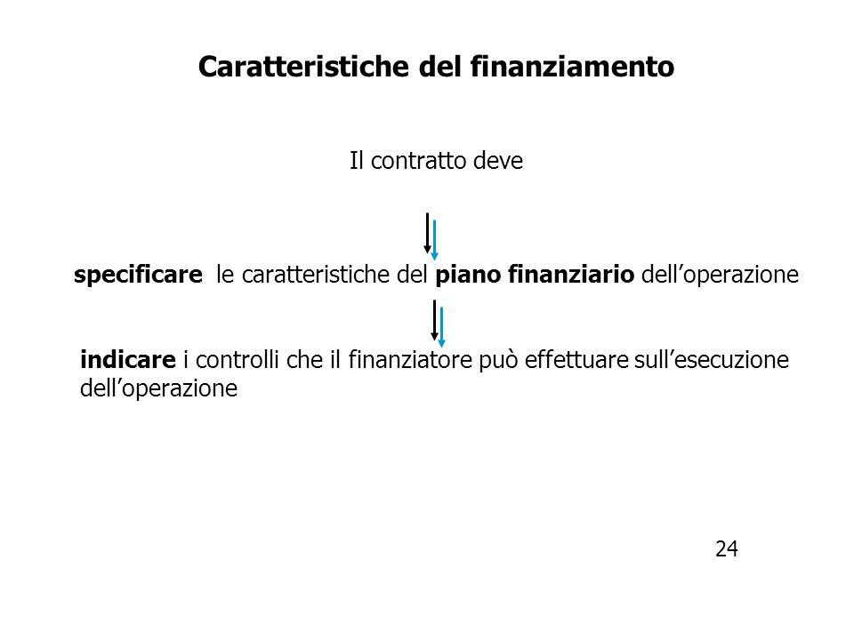 Proventi dellaffare Sono proventi dellaffare finanziato lutile o il ricavato netto dellaffare costituito dalla differenza tra ricavi e costi La societ