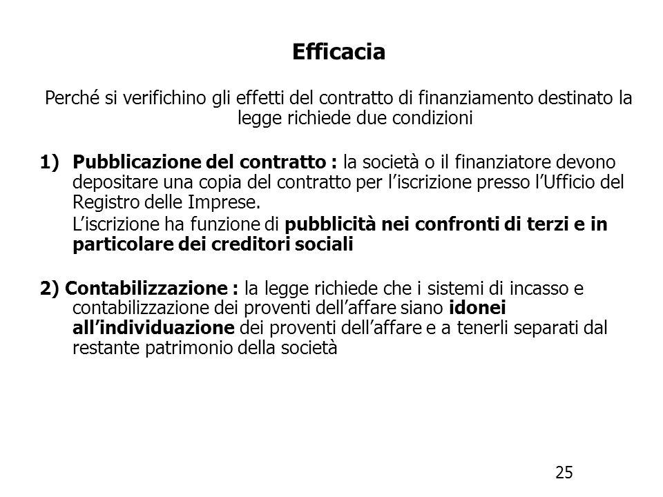 Caratteristiche del finanziamento Il contratto deve specificare le caratteristiche del piano finanziario delloperazione indicare i controlli che il fi