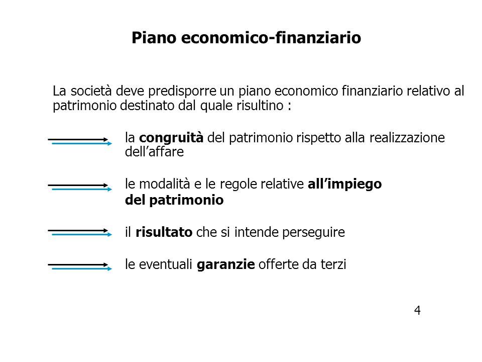 Caratteristiche Ammontare massimo :il valore complessivo del patrimonio destinato non deve superare il10% del patrimonio netto della società. Beni e r