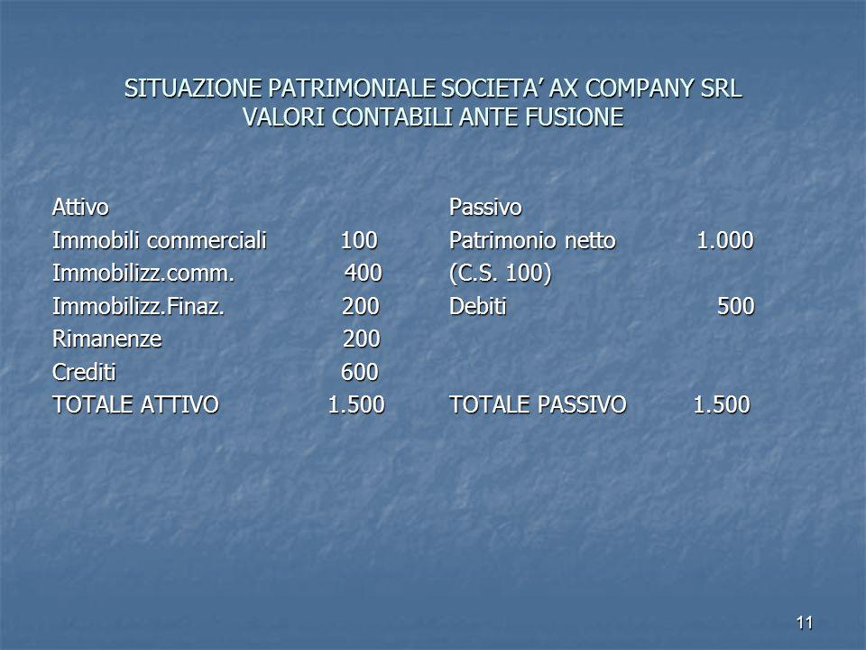 11 SITUAZIONE PATRIMONIALE SOCIETA AX COMPANY SRL VALORI CONTABILI ANTE FUSIONE Attivo Immobili commerciali 100 Immobilizz.comm. 400 Immobilizz.Finaz.