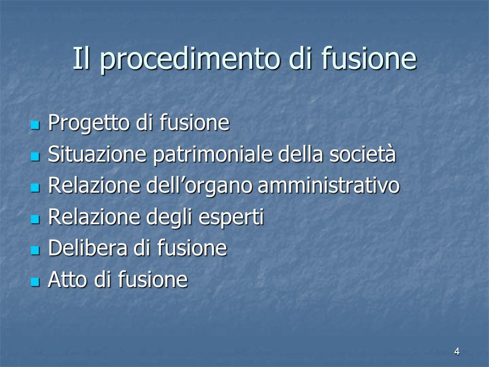 4 Il procedimento di fusione Progetto di fusione Progetto di fusione Situazione patrimoniale della società Situazione patrimoniale della società Relaz