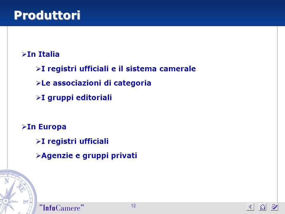 12 Produttori In Italia I registri ufficiali e il sistema camerale Le associazioni di categoria I gruppi editoriali In Europa I registri ufficiali Agenzie e gruppi privati