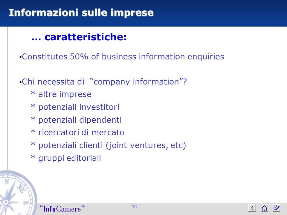 16 Informazioni sulle imprese … caratteristiche: Constitutes 50% of business information enquiries Chi necessita di company information? * altre impre
