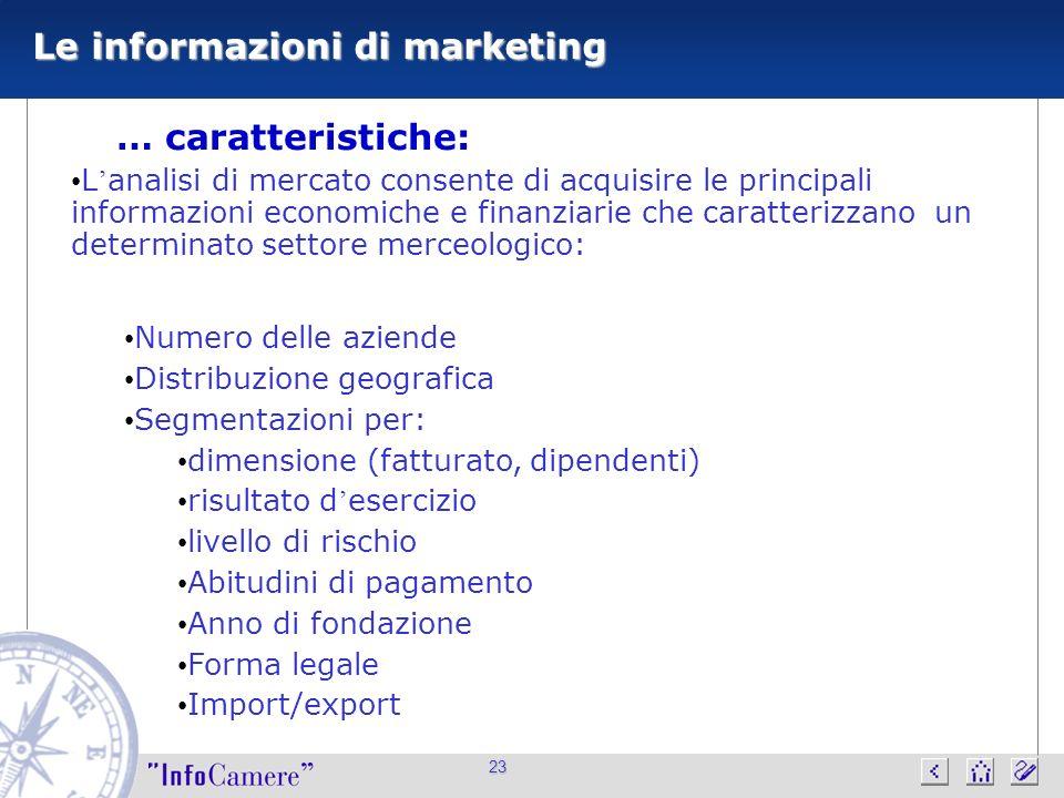 23 Le informazioni di marketing … caratteristiche: L analisi di mercato consente di acquisire le principali informazioni economiche e finanziarie che