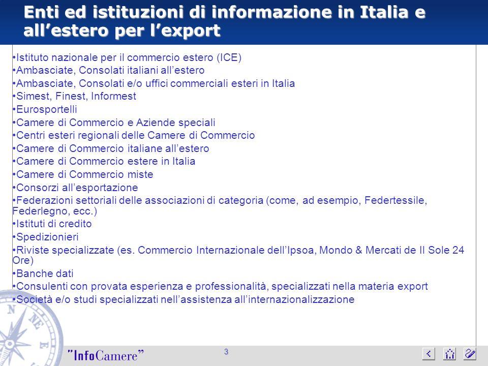 3 Enti ed istituzioni di informazione in Italia e allestero per lexport Istituto nazionale per il commercio estero (ICE) Ambasciate, Consolati italian