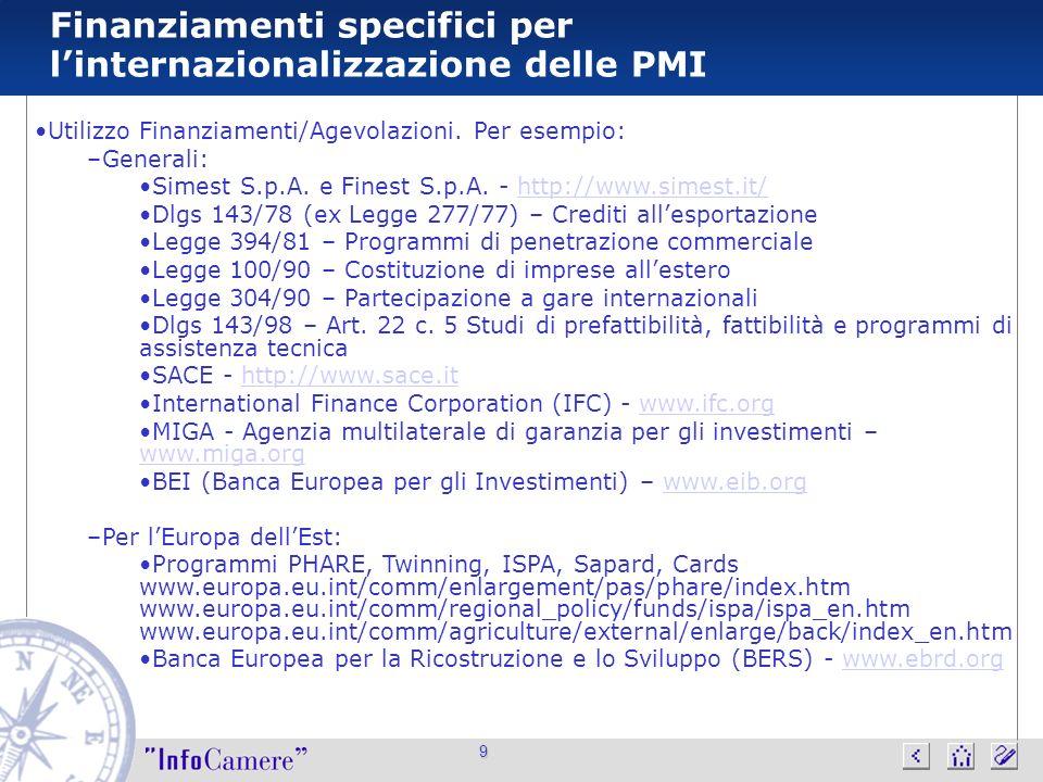10 Finanziamenti specifici per linternazionalizzazione delle PMI –Per lAsia, lAfrica, larea del Pacifico e lAmerica Latina Asia Invest II – http://europa.eu.int/comm/europeaid/projects/asia- invest/html2002/main.htm Banca Asiatica di Sviluppo – www.adb.org ProInvest – http://wwww.proinvest-eu.org/page.asp?id=565 AL Invest III www.al-invest3.org/ Inter-American Investment Corporation (IIC) - www.iic.int –Programmi per lArea del Mediterraneo FEMIP Fondo Euromediterraneo dinvestimento e di partenariato – http://www.eib.eu.int/site/index.asp?designation=med MEDA – http://europa.eu/scadplus/leg/it/lvb/r15006.htm Euromed Audiovisual http://europa.eu.int/italia/news/program/140227.html Fondo Euromed http://www.promos-milano.com/show.jsp?page=613475 –POR Campania http://por.regione.campania.it