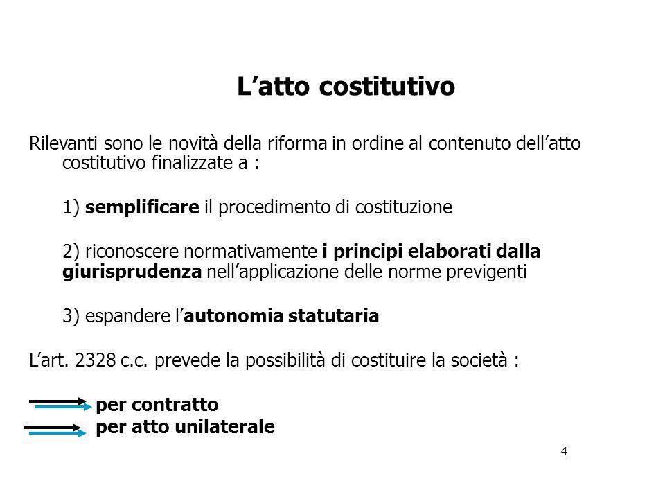 Condizioni per la costituzione della S.p.a.