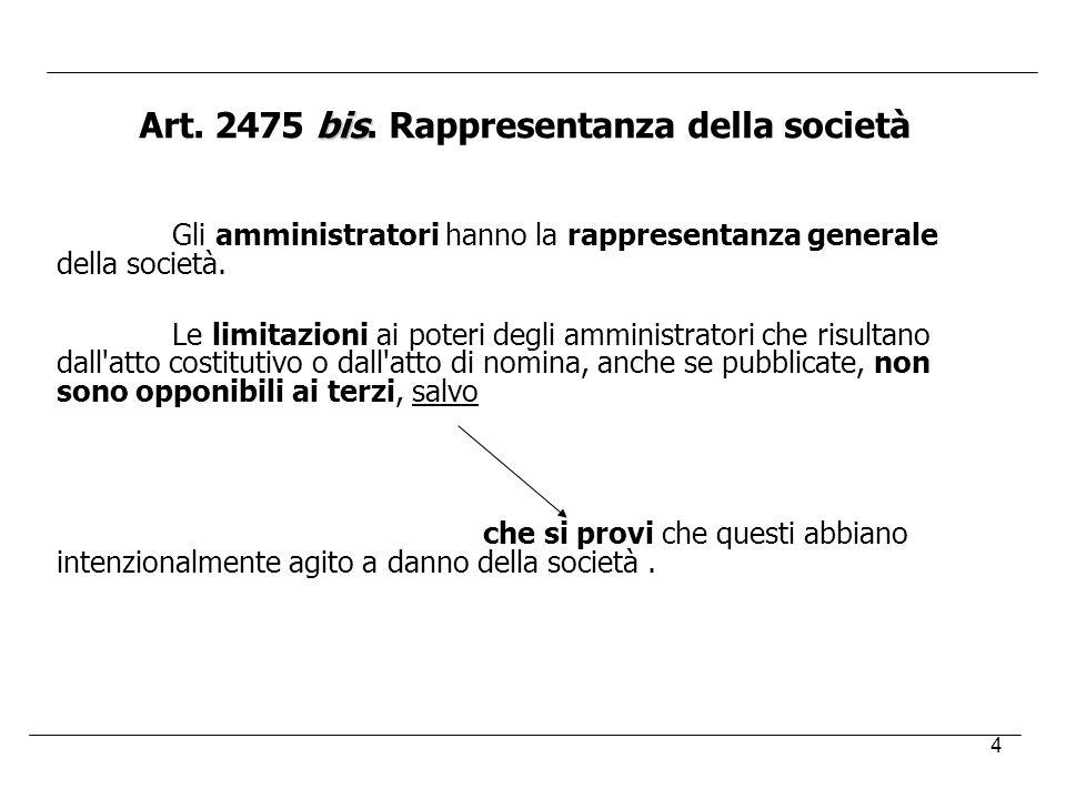 4 bis Art. 2475 bis. Rappresentanza della società Gli amministratori hanno la rappresentanza generale della società. Le limitazioni ai poteri degli am