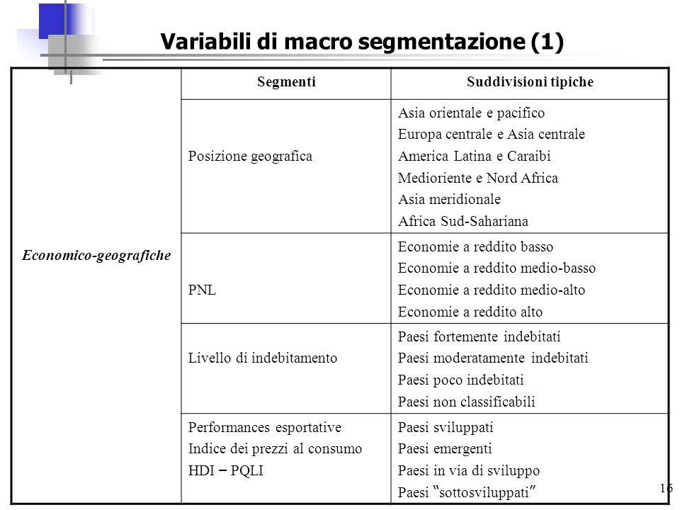 16 Variabili di macro segmentazione (1) Economico-geografiche SegmentiSuddivisioni tipiche Posizione geografica Asia orientale e pacifico Europa centr
