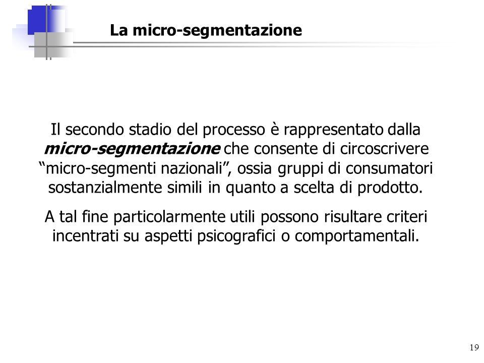 19 Il secondo stadio del processo è rappresentato dalla micro-segmentazione che consente di circoscrivere micro-segmenti nazionali, ossia gruppi di co