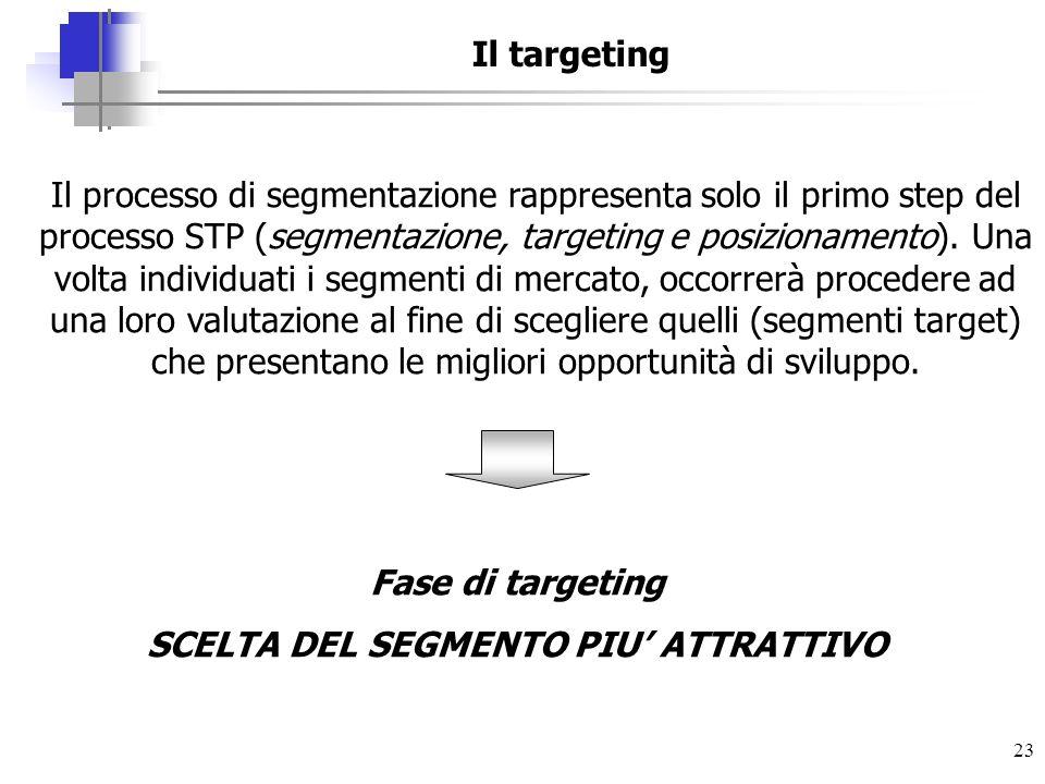 23 Il targeting Il processo di segmentazione rappresenta solo il primo step del processo STP (segmentazione, targeting e posizionamento). Una volta in