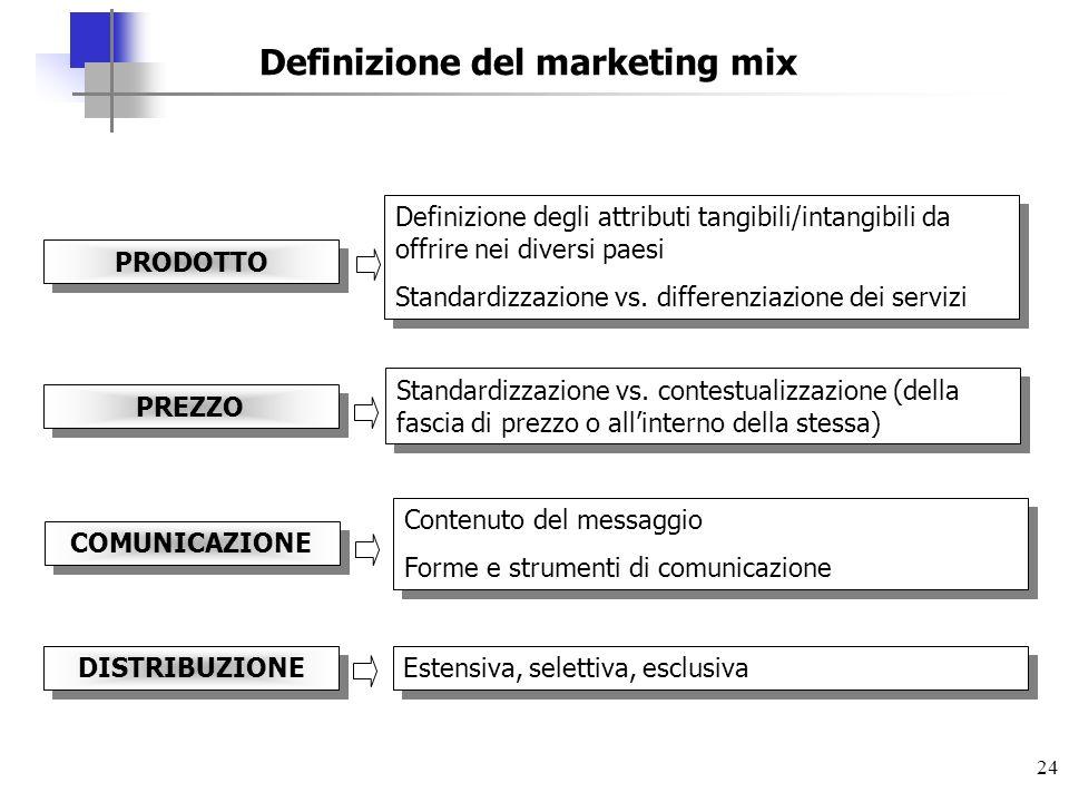 24 Definizione del marketing mix PRODOTTO PREZZO COMUNICAZIONE DISTRIBUZIONE Definizione degli attributi tangibili/intangibili da offrire nei diversi