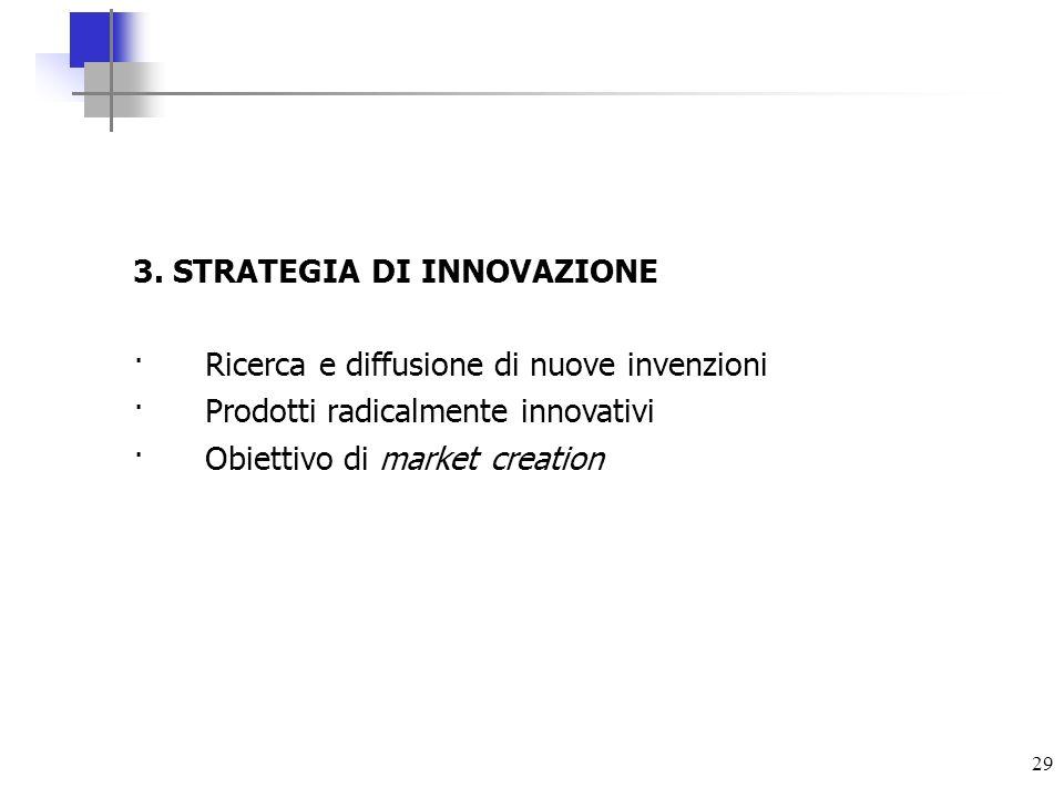 29 3. STRATEGIA DI INNOVAZIONE · Ricerca e diffusione di nuove invenzioni · Prodotti radicalmente innovativi · Obiettivo di market creation