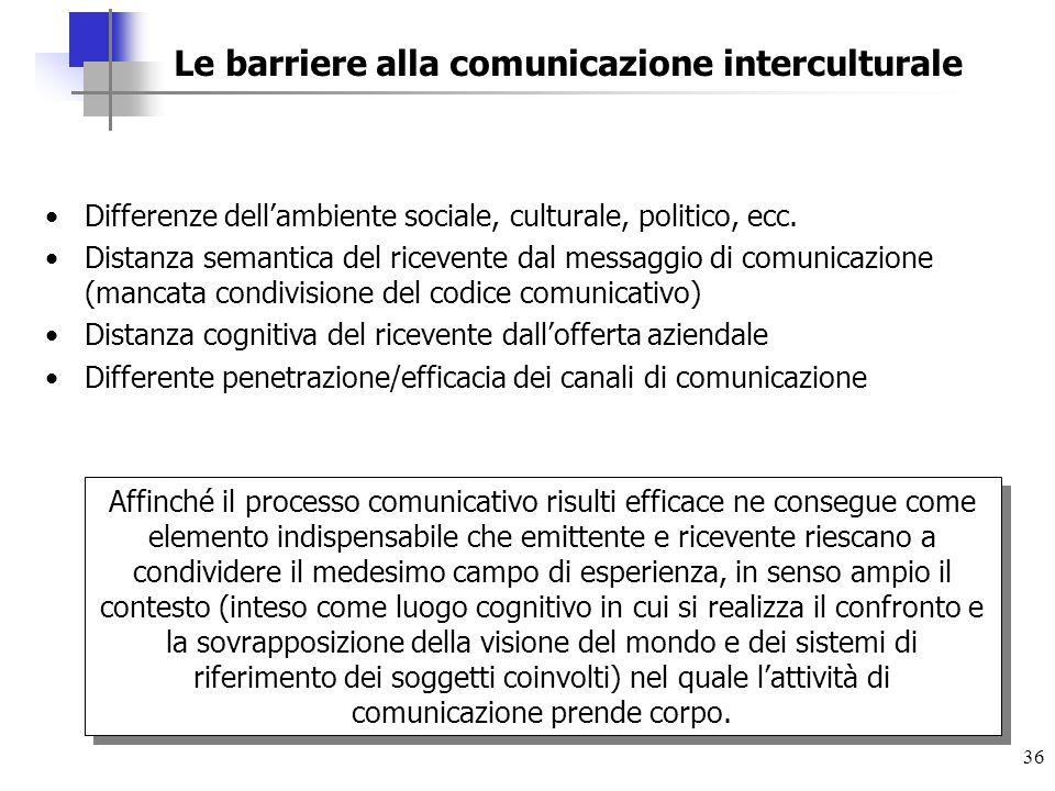 36 Le barriere alla comunicazione interculturale Differenze dellambiente sociale, culturale, politico, ecc. Distanza semantica del ricevente dal messa