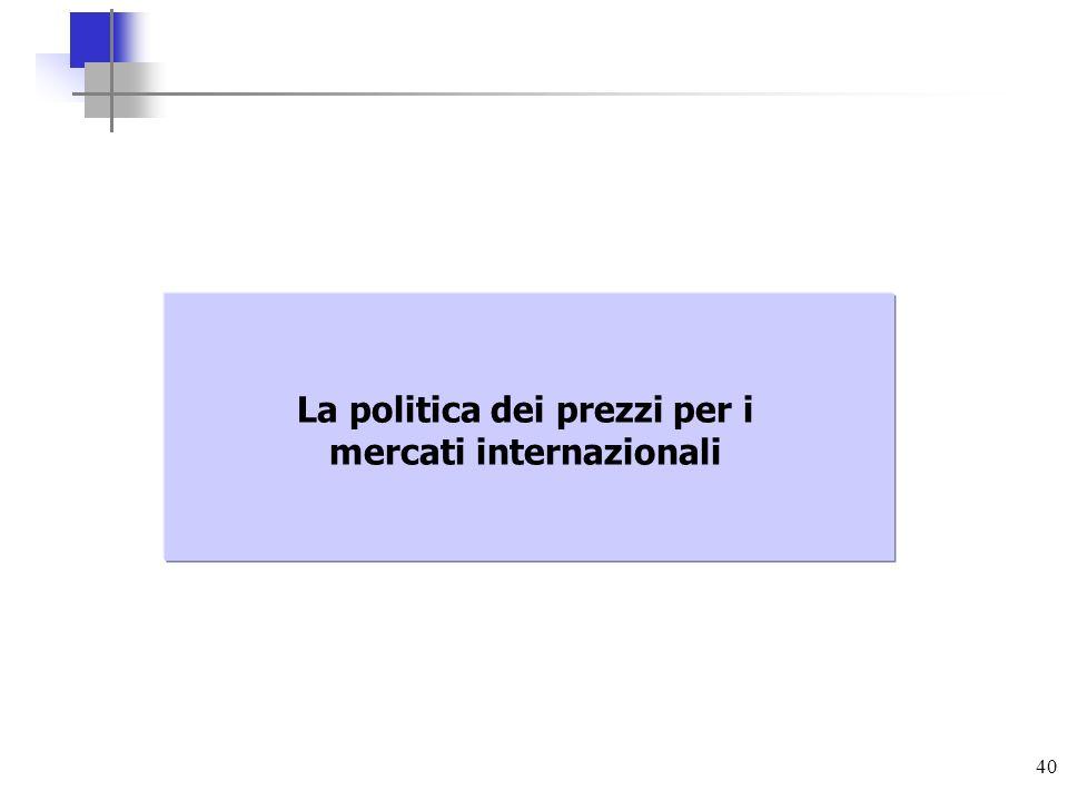 40 La politica dei prezzi per i mercati internazionali