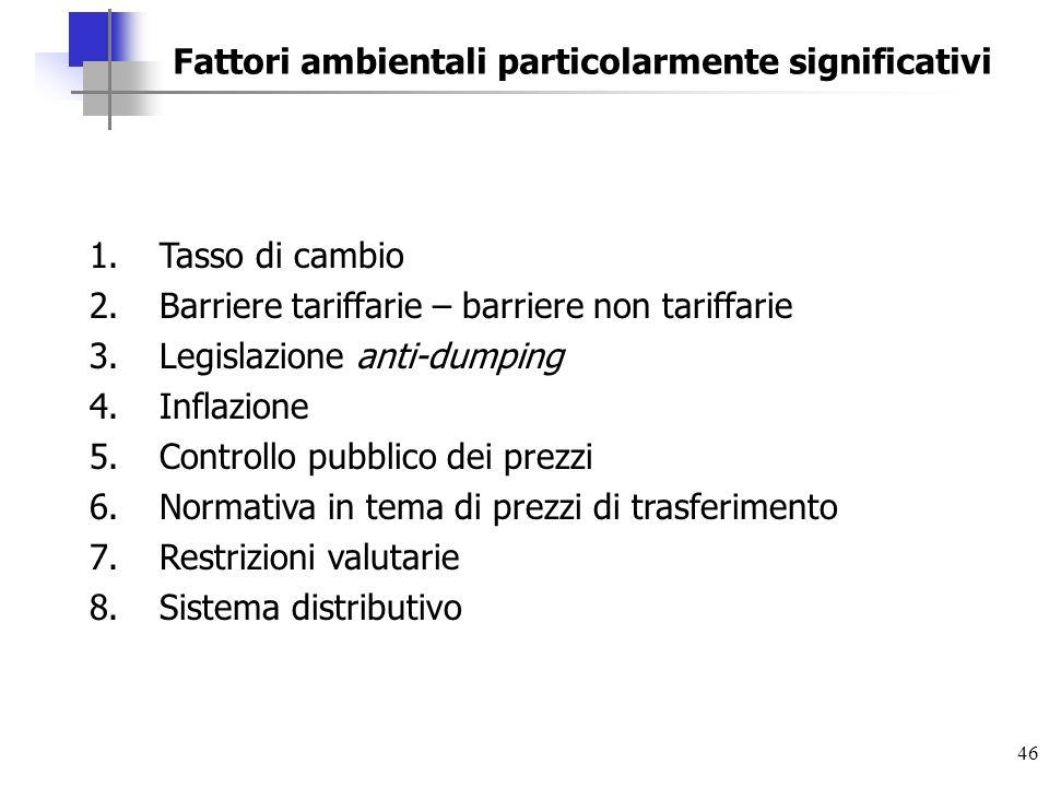 46 Fattori ambientali particolarmente significativi 1.Tasso di cambio 2.Barriere tariffarie – barriere non tariffarie 3.Legislazione anti-dumping 4.In