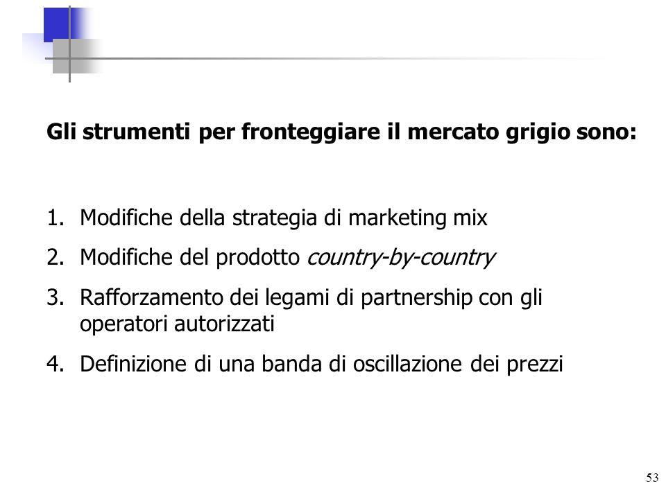 53 Gli strumenti per fronteggiare il mercato grigio sono: 1.Modifiche della strategia di marketing mix 2.Modifiche del prodotto country-by-country 3.R