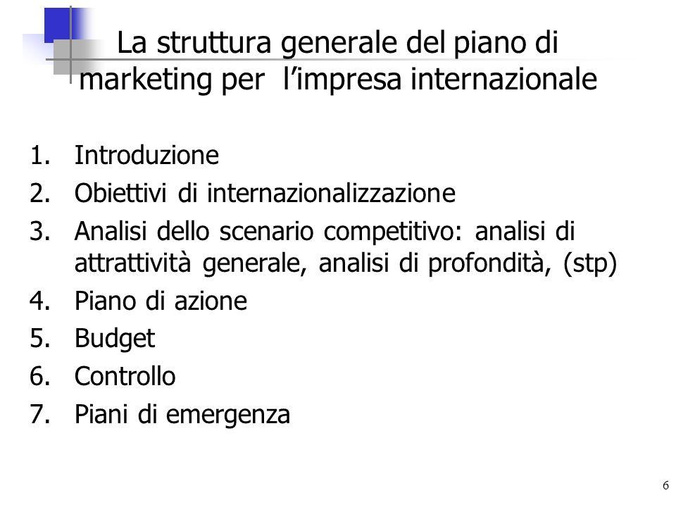 6 La struttura generale del piano di marketing per limpresa internazionale 1.Introduzione 2.Obiettivi di internazionalizzazione 3.Analisi dello scenar