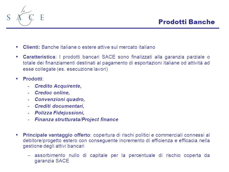 Clienti: Banche italiane o estere attive sul mercato italiano Caratteristica: I prodotti bancari SACE sono finalizzati alla garanzia parziale o totale dei finanziamenti destinati al pagamento di esportazioni italiane od attività ad esse collegate (es.