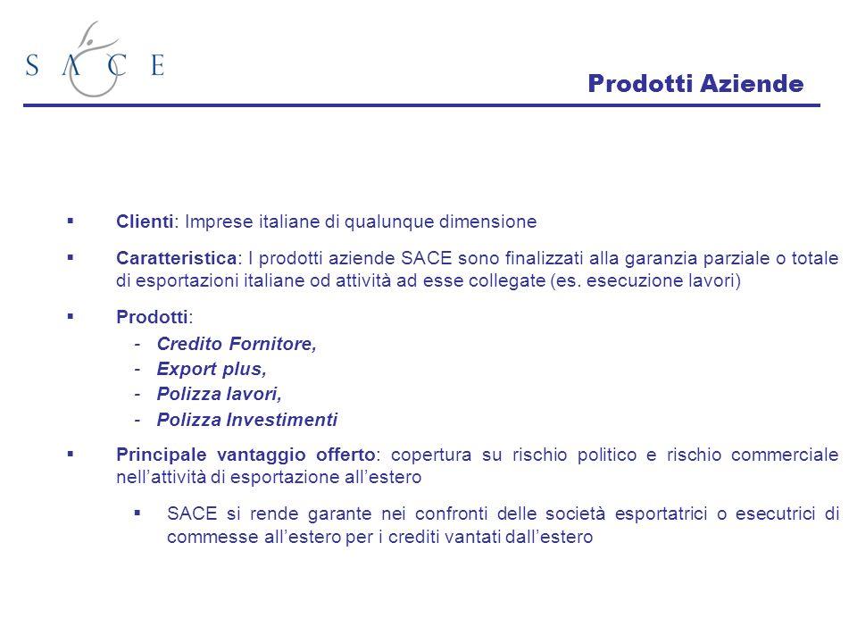 Clienti: Imprese italiane di qualunque dimensione Caratteristica: I prodotti aziende SACE sono finalizzati alla garanzia parziale o totale di esportazioni italiane od attività ad esse collegate (es.