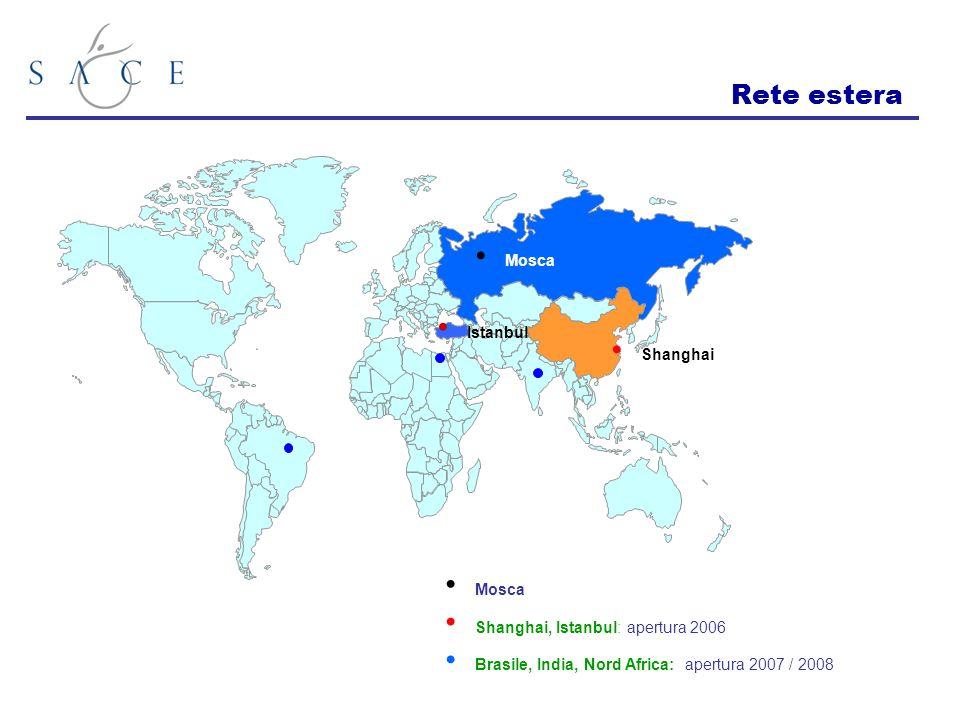 Rete estera Mosca Shanghai Mosca Shanghai, Istanbul: apertura 2006 Brasile, India, Nord Africa:apertura 2007 / 2008 Istanbul