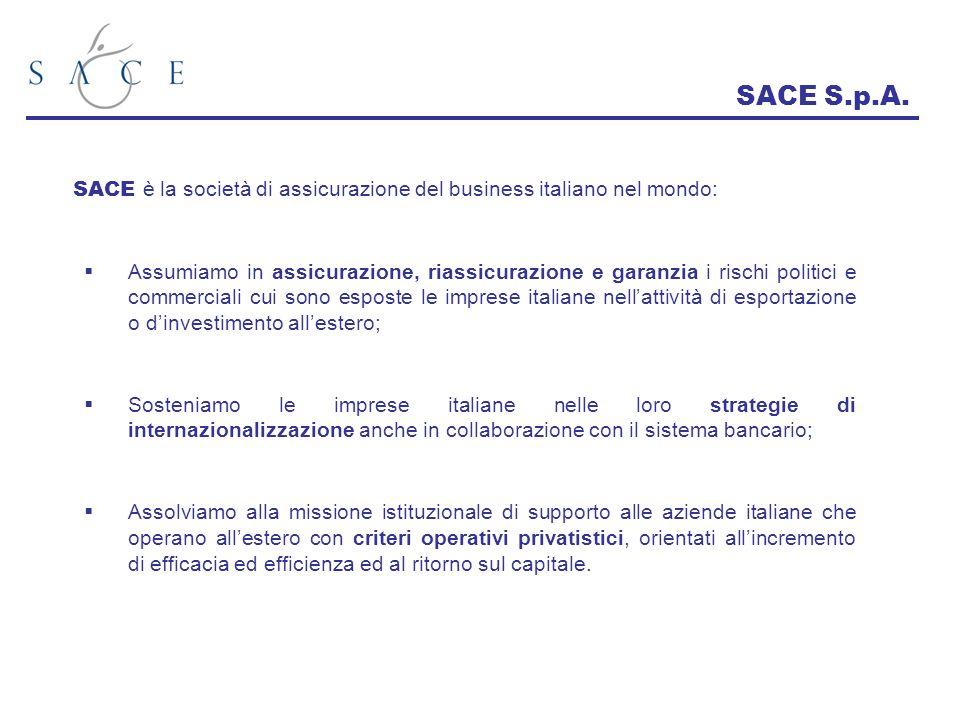 SACE è la società di assicurazione del business italiano nel mondo: Assumiamo in assicurazione, riassicurazione e garanzia i rischi politici e commerciali cui sono esposte le imprese italiane nellattività di esportazione o dinvestimento allestero; Sosteniamo le imprese italiane nelle loro strategie di internazionalizzazione anche in collaborazione con il sistema bancario; Assolviamo alla missione istituzionale di supporto alle aziende italiane che operano allestero con criteri operativi privatistici, orientati allincremento di efficacia ed efficienza ed al ritorno sul capitale.
