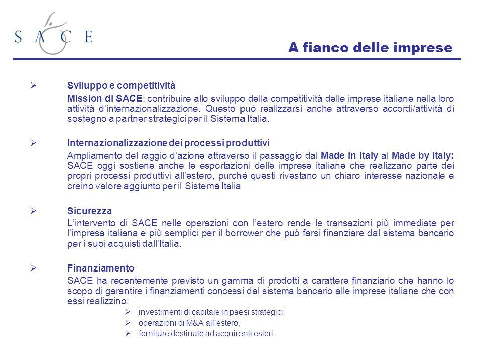Sviluppo e competitività : Mission di SACE: contribuire allo sviluppo della competitività delle imprese italiane nella loro attività dinternazionalizzazione.