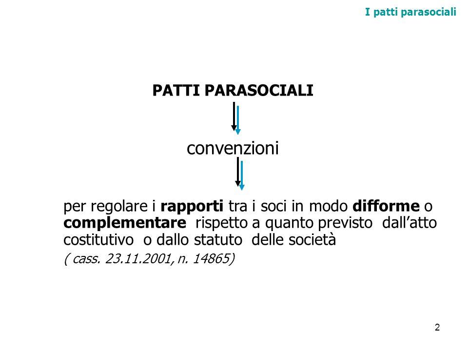 3 I patti parasociali I PATTI PARASOCIALI hanno forza di un contratto valgono solo tra i sottoscrittori sono ritenuti accessori rispetto al contratto sociale e distinti da questo