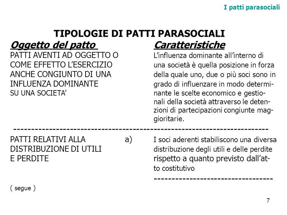 18 I patti parasociali I PATTI PARASOCIALI NELLE S.R.L.