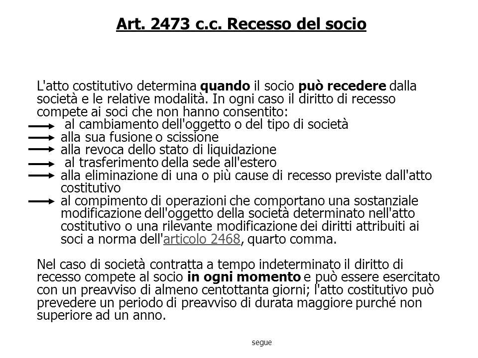 Art. 2437 c.c. Diritto di recesso Se la società è costituita a tempo indeterminato e le azioni non sono quotate in un mercato regolamentato il socio p