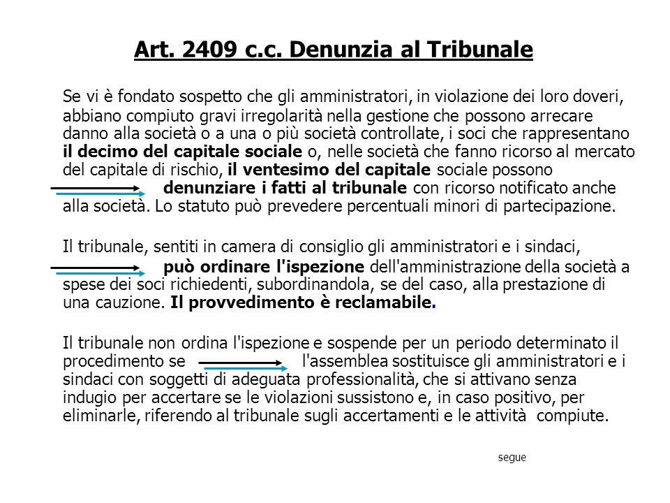 DIREZIONE E COORDINAMENTO SOCIETA Art.2497 septies c.c.