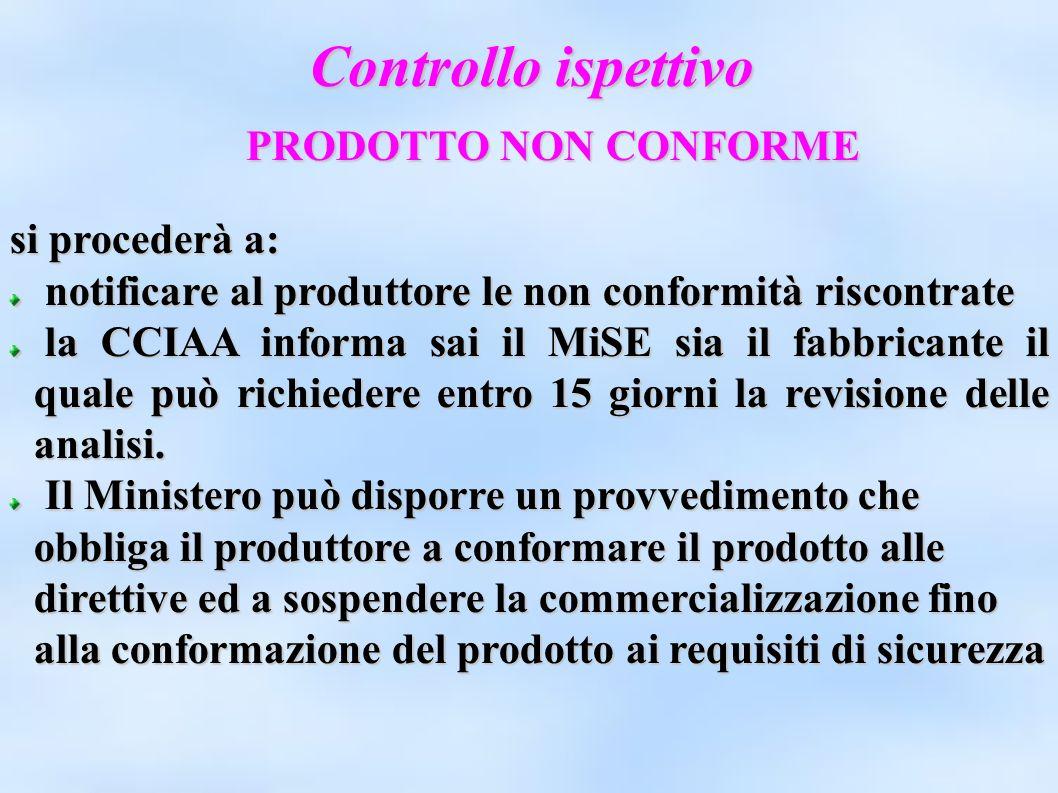 Controllo ispettivo PRODOTTO NON CONFORME si procederà a: notificare al produttore le non conformità riscontrate notificare al produttore le non confo