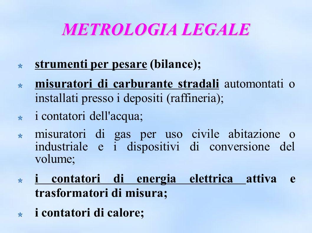 METROLOGIA LEGALE strumenti per pesare (bilance); misuratori di carburante stradali automontati o installati presso i depositi (raffineria); i contato