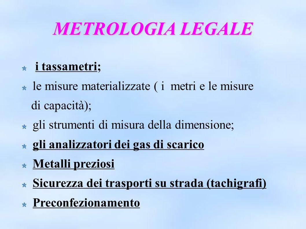 METROLOGIA LEGALE i tassametri; le misure materializzate ( i metri e le misure di capacità); gli strumenti di misura della dimensione; gli analizzator