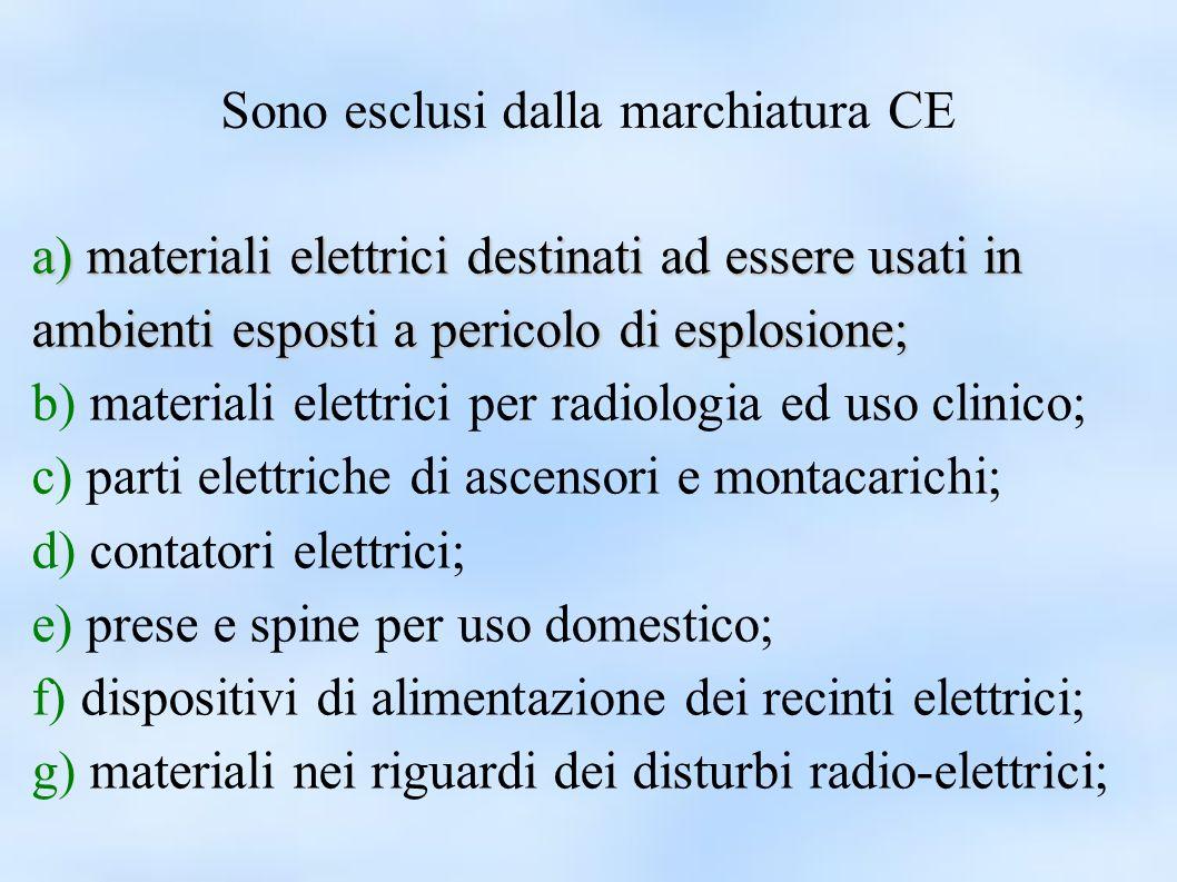 Sono esclusi dalla marchiatura CE a) materiali elettrici destinati ad essere usati in ambienti esposti a pericolo di esplosione; b) materiali elettric