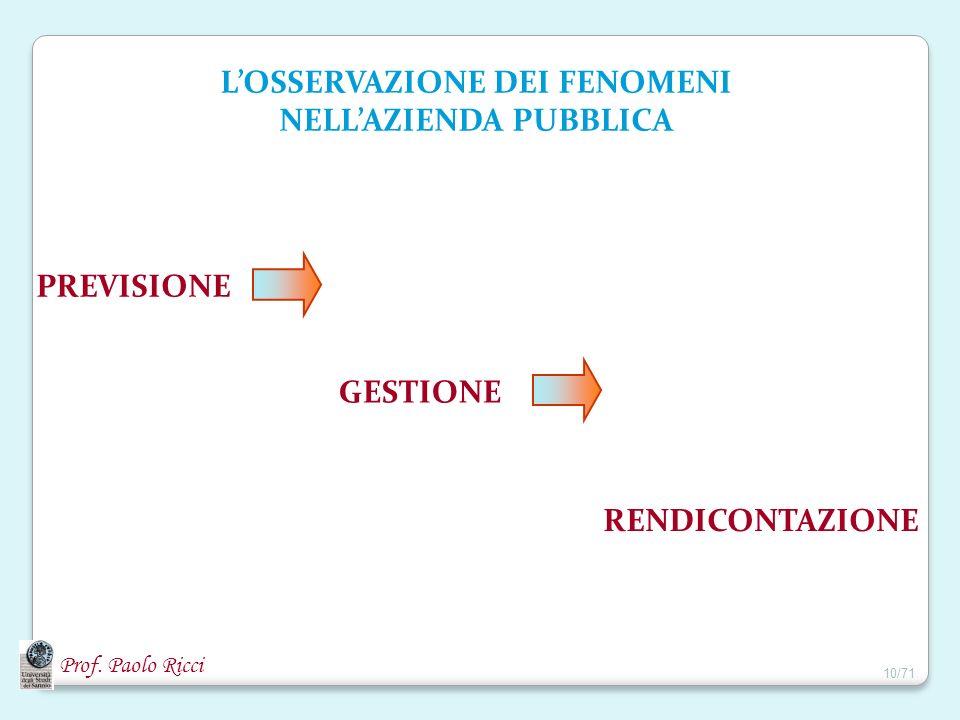 Prof. Paolo Ricci LOSSERVAZIONE DEI FENOMENI NELLAZIENDA PUBBLICA PREVISIONE GESTIONE RENDICONTAZIONE 10/71