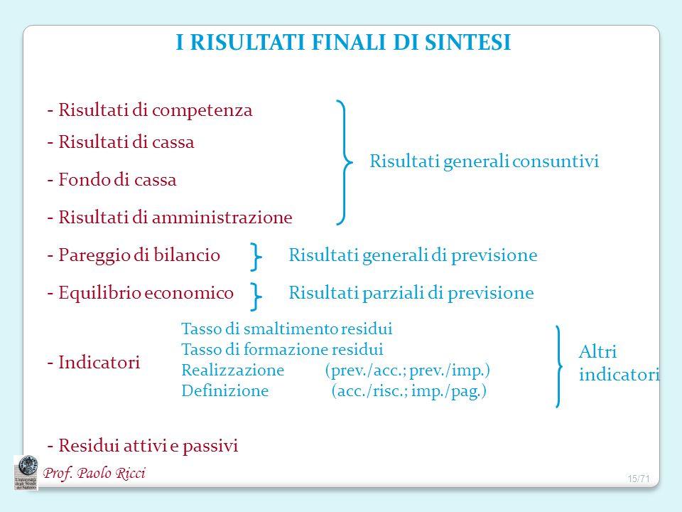 Prof. Paolo Ricci I RISULTATI FINALI DI SINTESI - Risultati di competenza - Risultati di cassa - Fondo di cassa - Risultati di amministrazione Risulta