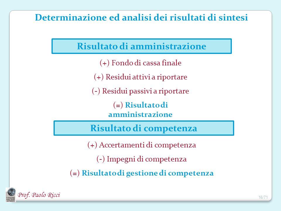 Prof. Paolo Ricci Determinazione ed analisi dei risultati di sintesi Risultato di amministrazione (+) Fondo di cassa finale (+) Residui attivi a ripor