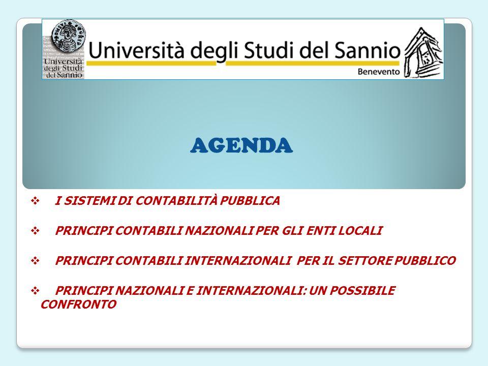 Prof. Paolo Ricci PRINCIPI CONTABILI ITALIANI PER GLI ENTI LOCALI