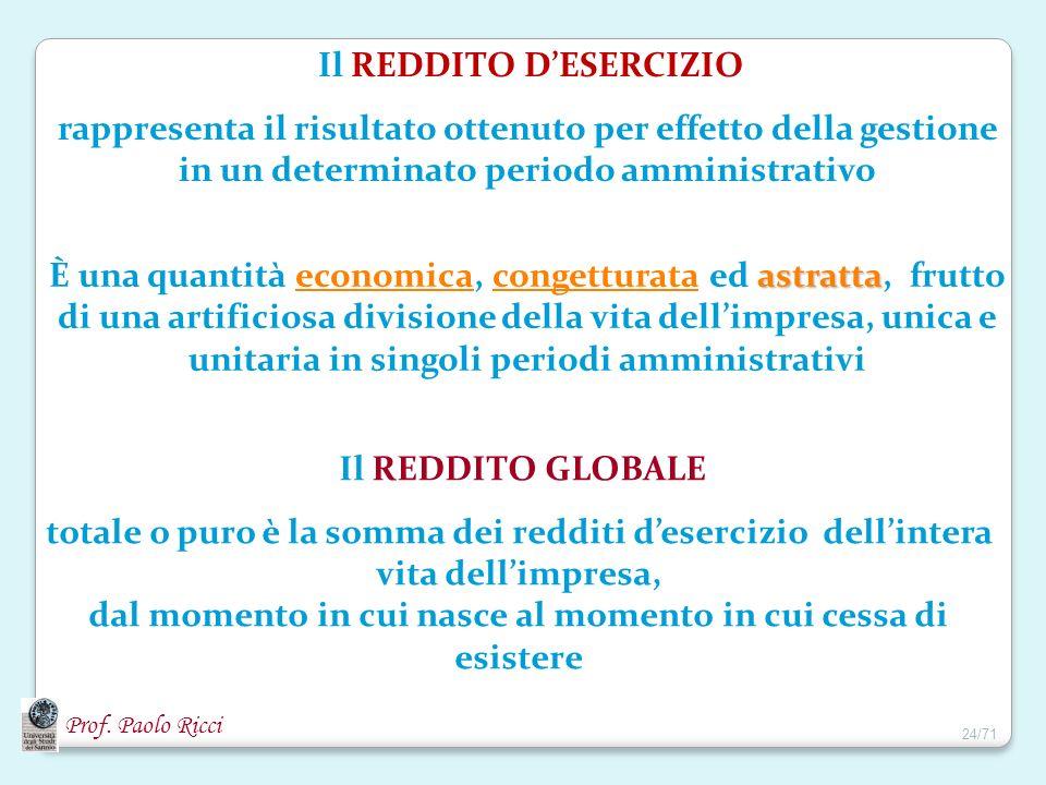 Prof. Paolo Ricci Il REDDITO DESERCIZIO rappresenta il risultato ottenuto per effetto della gestione in un determinato periodo amministrativo Il REDDI