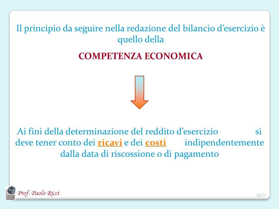 Prof. Paolo Ricci Il principio da seguire nella redazione del bilancio desercizio è quello della COMPETENZA ECONOMICA Ai fini della determinazione del