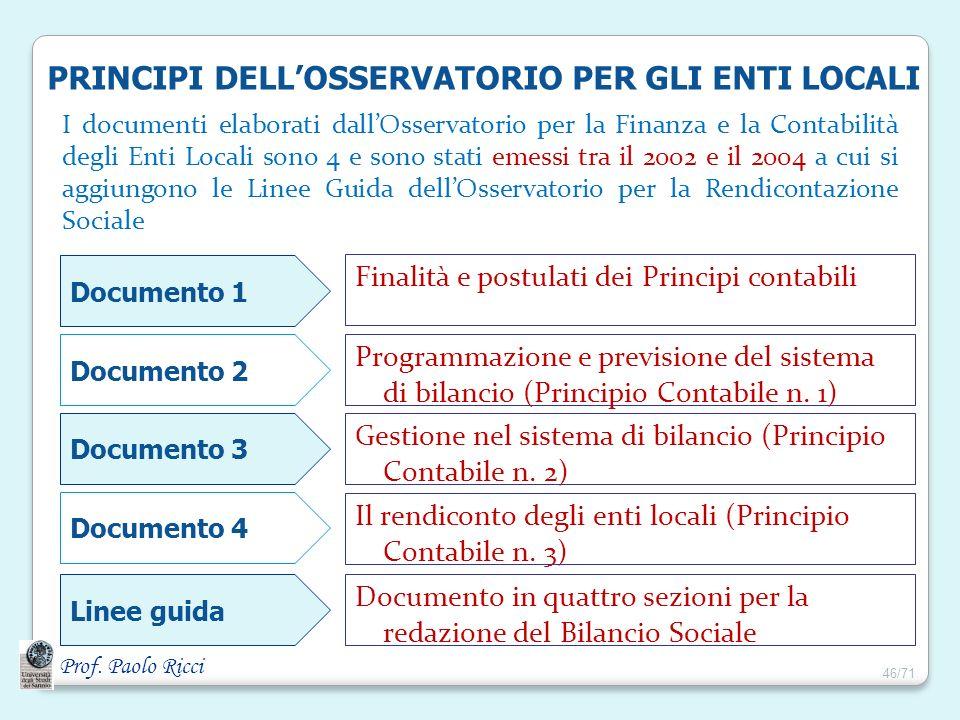 Prof. Paolo Ricci I documenti elaborati dallOsservatorio per la Finanza e la Contabilità degli Enti Locali sono 4 e sono stati emessi tra il 2002 e il