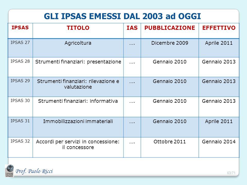 Prof. Paolo Ricci GLI IPSAS EMESSI DAL 2003 ad OGGI IPSAS TITOLOIASPUBBLICAZIONEEFFETTIVO IPSAS 27 Agricoltura….Dicembre 2009Aprile 2011 IPSAS 28 Stru