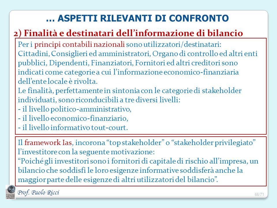 Prof. Paolo Ricci 2) Finalità e destinatari dellinformazione di bilancio Per i principi contabili nazionali sono utilizzatori/destinatari: Cittadini,